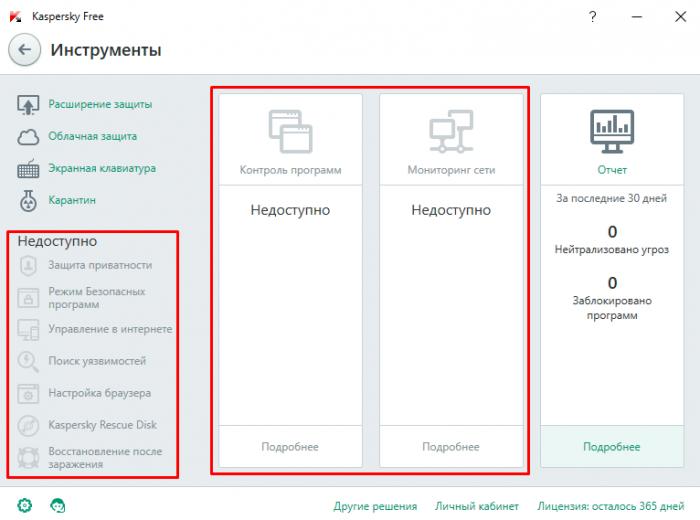 Kaspersky Free: ограничения функционала