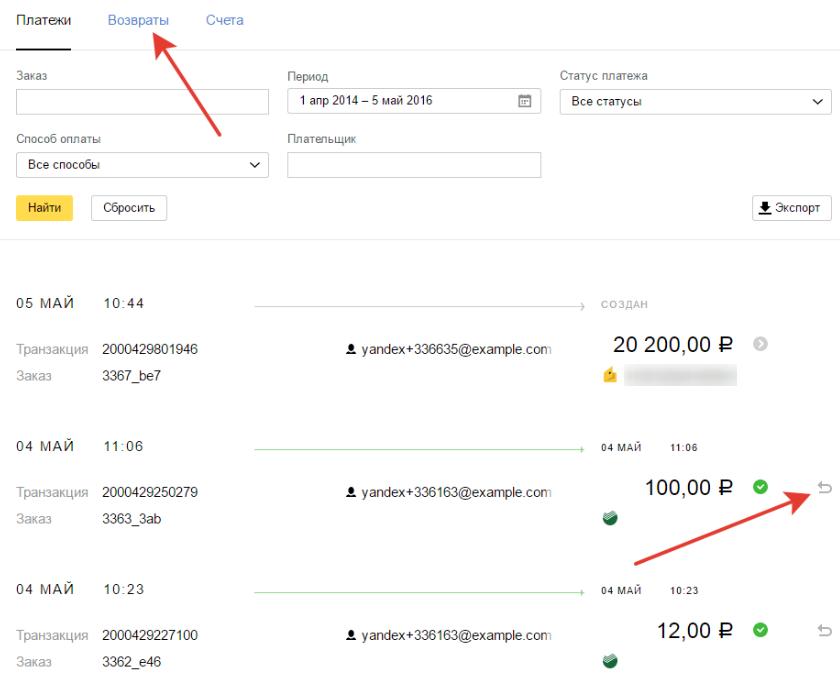 Механизм возврата средств от «Яндекс-Кассы»